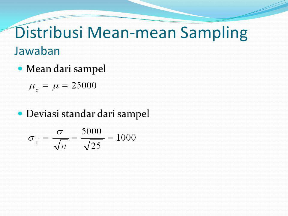 Distribusi Mean-mean Sampling Jawaban Mean dari sampel Deviasi standar dari sampel