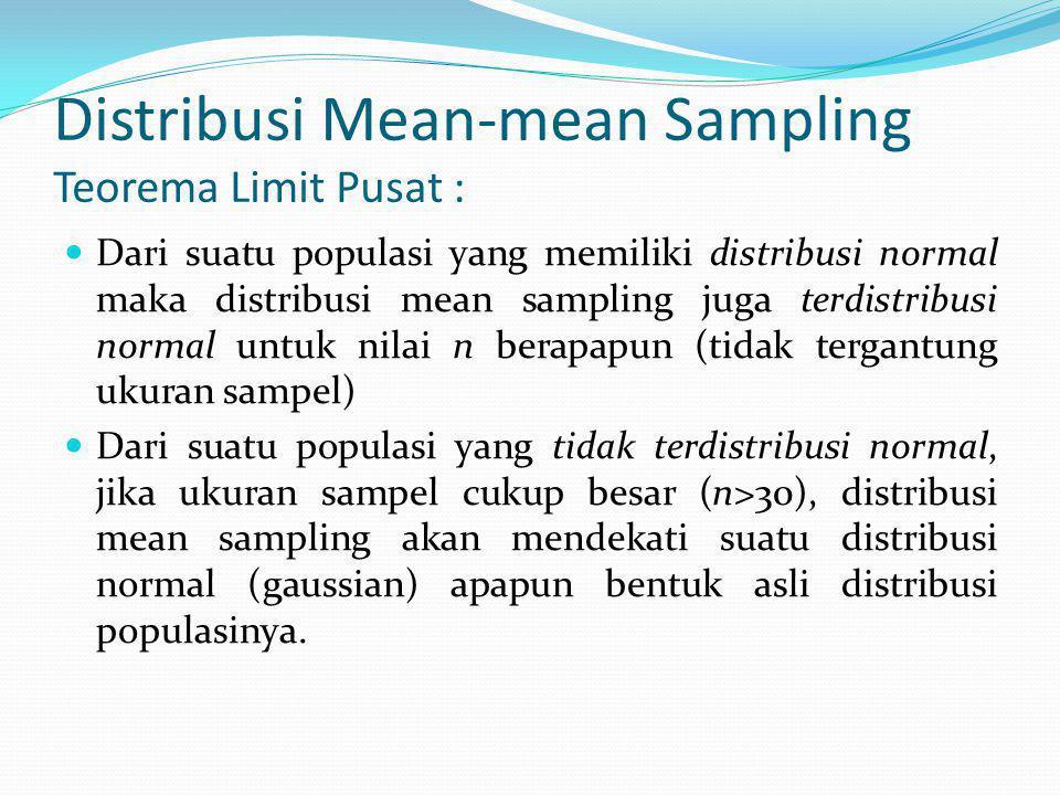 Distribusi Mean-mean Sampling Teorema Limit Pusat : Dari suatu populasi yang memiliki distribusi normal maka distribusi mean sampling juga terdistribusi normal untuk nilai n berapapun (tidak tergantung ukuran sampel) Dari suatu populasi yang tidak terdistribusi normal, jika ukuran sampel cukup besar (n>30), distribusi mean sampling akan mendekati suatu distribusi normal (gaussian) apapun bentuk asli distribusi populasinya.