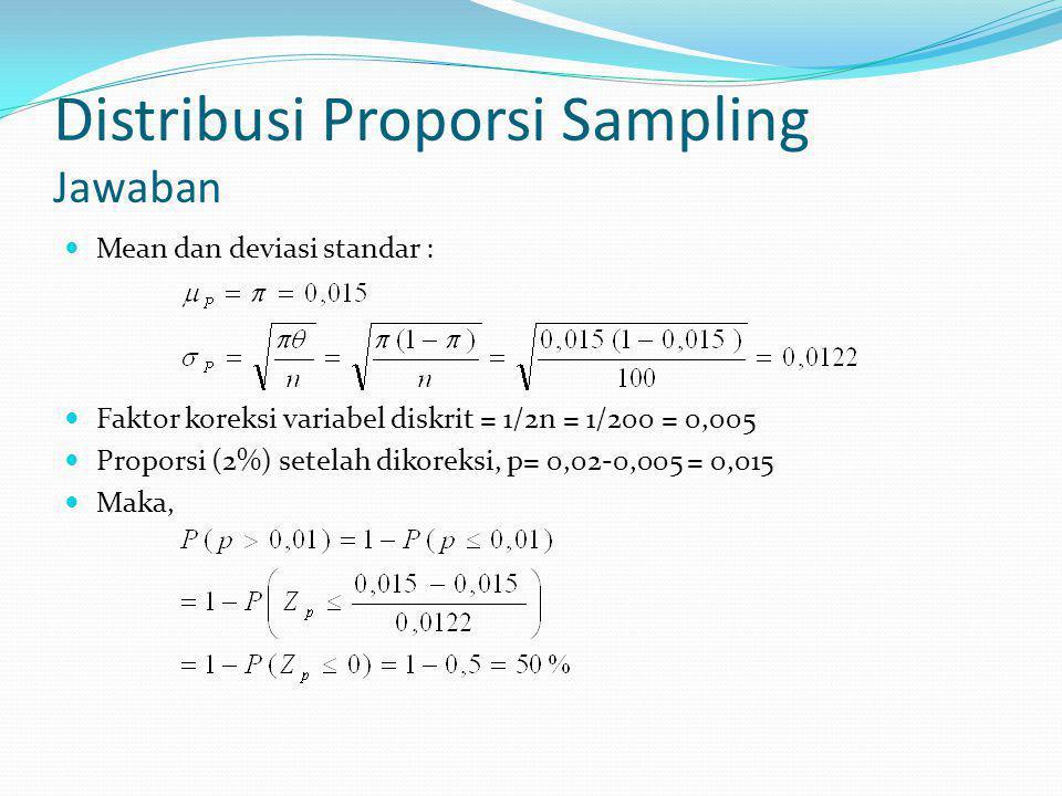 Distribusi Proporsi Sampling Jawaban Mean dan deviasi standar : Faktor koreksi variabel diskrit = 1/2n = 1/200 = 0,005 Proporsi (2%) setelah dikoreksi, p= 0,02-0,005 = 0,015 Maka,
