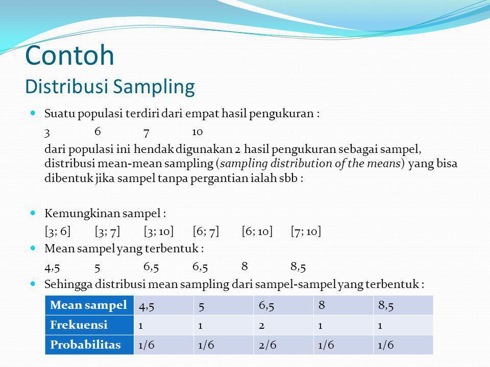 Contoh Distribusi Sampling Suatu populasi terdiri dari empat hasil pengukuran : 36710 dari populasi ini hendak digunakan 2 hasil pengukuran sebagai sampel, distribusi mean-mean sampling (sampling distribution of the means) yang bisa dibentuk jika sampel tanpa pergantian ialah sbb : Kemungkinan sampel : [3; 6][3; 7][3; 10][6; 7][6; 10][7; 10] Mean sampel yang terbentuk : 4,556,56,588,5 Sehingga distribusi mean sampling dari sampel-sampel yang terbentuk : Mean sampel4,556,588,5 Frekuensi11211 Probabilitas1/6 2/61/6