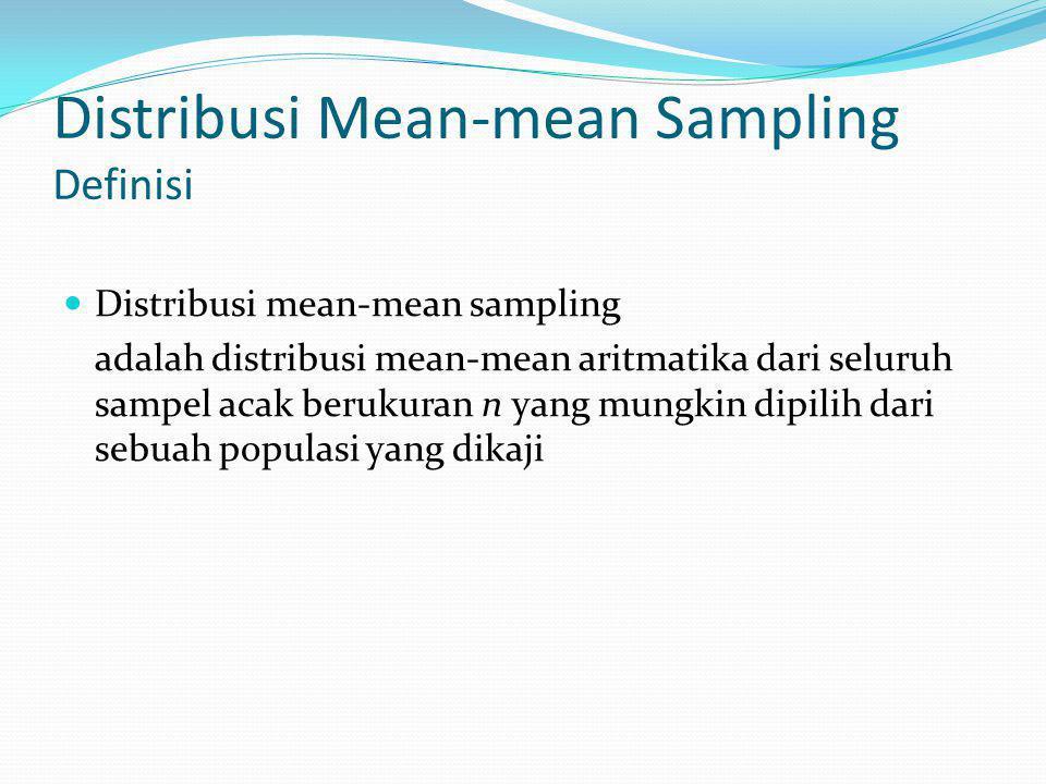 Distribusi Mean-mean Sampling Definisi Distribusi mean-mean sampling adalah distribusi mean-mean aritmatika dari seluruh sampel acak berukuran n yang mungkin dipilih dari sebuah populasi yang dikaji
