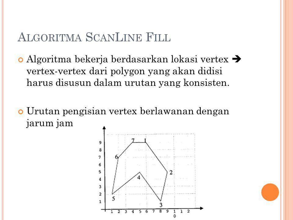 A LGORITMA S CAN L INE F ILL Algoritma bekerja berdasarkan lokasi vertex  vertex-vertex dari polygon yang akan didisi harus disusun dalam urutan yang