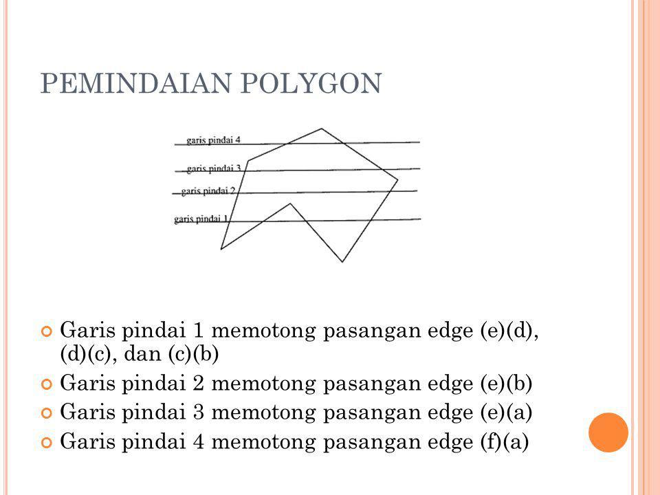 PEMINDAIAN POLYGON Garis pindai 1 memotong pasangan edge (e)(d), (d)(c), dan (c)(b) Garis pindai 2 memotong pasangan edge (e)(b) Garis pindai 3 memoto