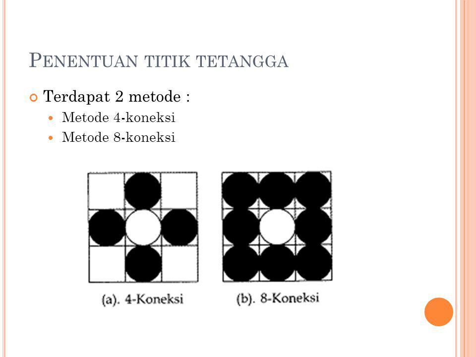 P ENENTUAN TITIK TETANGGA Terdapat 2 metode : Metode 4-koneksi Metode 8-koneksi