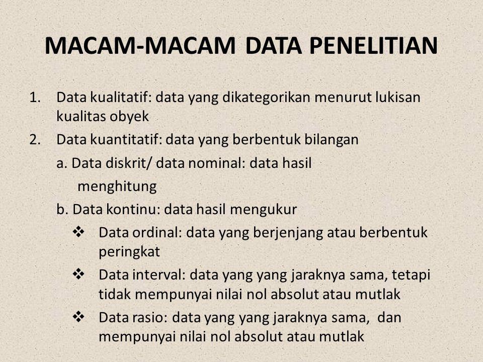 MACAM-MACAM DATA PENELITIAN 1.Data kualitatif: data yang dikategorikan menurut lukisan kualitas obyek 2.Data kuantitatif: data yang berbentuk bilangan