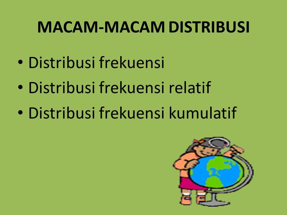 MACAM-MACAM DISTRIBUSI Distribusi frekuensi Distribusi frekuensi relatif Distribusi frekuensi kumulatif