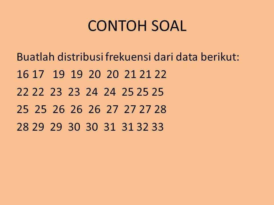CONTOH SOAL Buatlah distribusi frekuensi dari data berikut: 1617 19 19 20 20 21 21 22 2222 23 23 24 24 25 25 25 25 25 26 26 26 27 27 27 28 2829 29 30