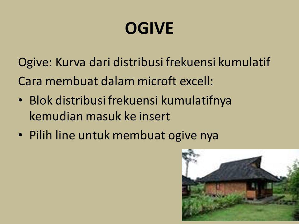 OGIVE Ogive: Kurva dari distribusi frekuensi kumulatif Cara membuat dalam microft excell: Blok distribusi frekuensi kumulatifnya kemudian masuk ke ins