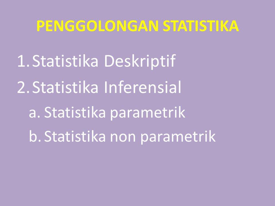 STATISTIKA DESKRIPTIF Statistika deskriptif membahas cara-cara pengumpulan data, penyederhanaan angka- angka pengamatan yang diperoleh (meringkas dan menyajikan), serta melakukan pengukuran pemusatan dan penyebaran data untuk memperoleh informasi yang lebih menarik, berguna dan mudah dipahami.