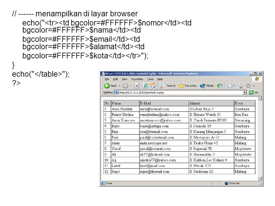 // ------ menampilkan di layar browser echo( $nomor $nama <td bgcolor=#FFFFFF>$email $alamat <td bgcolor=#FFFFFF>$kota ); } echo( ); >