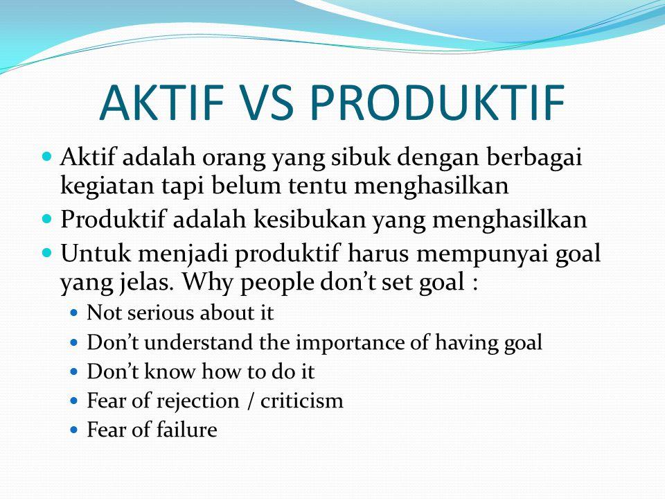 AKTIF VS PRODUKTIF Aktif adalah orang yang sibuk dengan berbagai kegiatan tapi belum tentu menghasilkan Produktif adalah kesibukan yang menghasilkan Untuk menjadi produktif harus mempunyai goal yang jelas.
