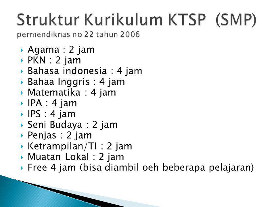  Agama : 2 jam  PKN : 2 jam  Bahasa indonesia : 4 jam  Bahaa Inggris : 4 jam  Matematika : 4 jam  IPA : 4 jam  IPS : 4 jam  Seni Budaya : 2 ja