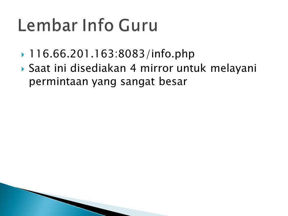  116.66.201.163:8083/info.php  Saat ini disediakan 4 mirror untuk melayani permintaan yang sangat besar