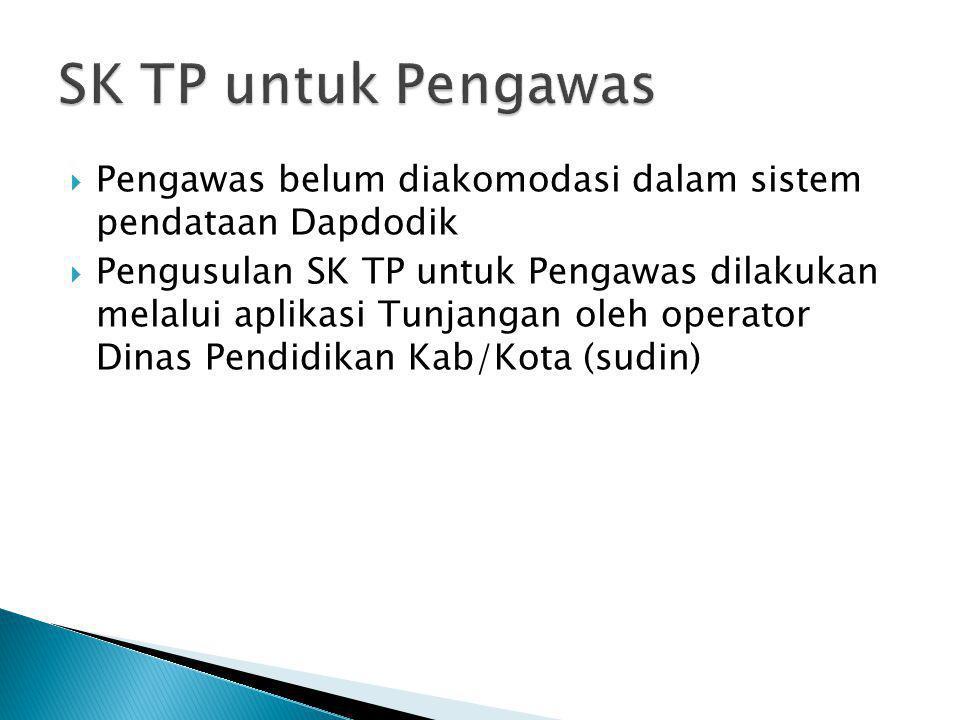  Pengawas belum diakomodasi dalam sistem pendataan Dapdodik  Pengusulan SK TP untuk Pengawas dilakukan melalui aplikasi Tunjangan oleh operator Dina