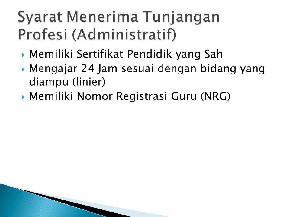  Memiliki Sertifikat Pendidik yang Sah  Mengajar 24 Jam sesuai dengan bidang yang diampu (linier)  Memiliki Nomor Registrasi Guru (NRG)