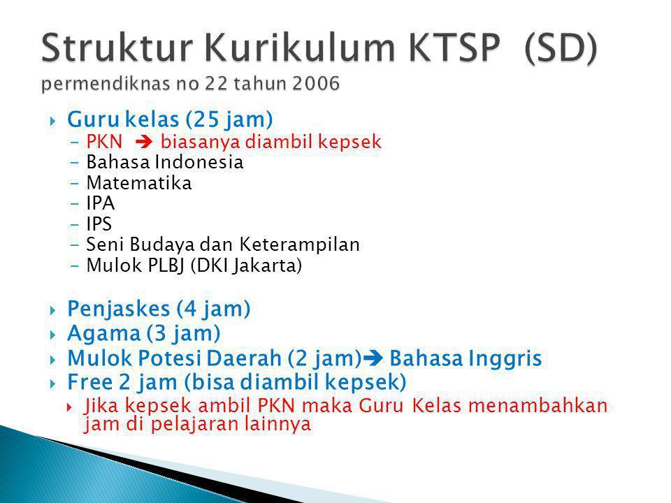  Guru kelas (25 jam) -PKN  biasanya diambil kepsek -Bahasa Indonesia -Matematika -IPA -IPS -Seni Budaya dan Keterampilan -Mulok PLBJ (DKI Jakarta) 