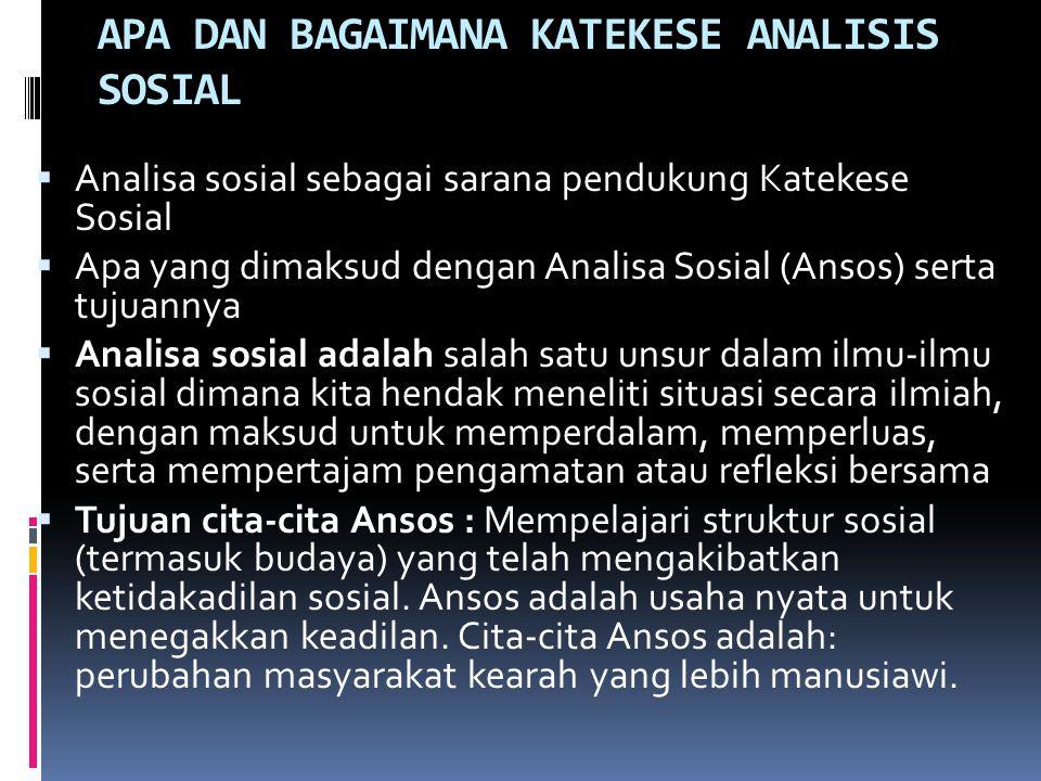 APA DAN BAGAIMANA KATEKESE ANALISIS SOSIAL  Analisa sosial sebagai sarana pendukung Katekese Sosial  Apa yang dimaksud dengan Analisa Sosial (Ansos)