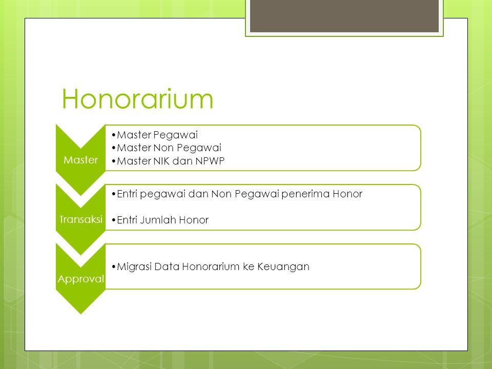 Honorarium Master Master Pegawai Master Non Pegawai Master NIK dan NPWP Transaksi Entri pegawai dan Non Pegawai penerima Honor Entri Jumlah Honor Appr