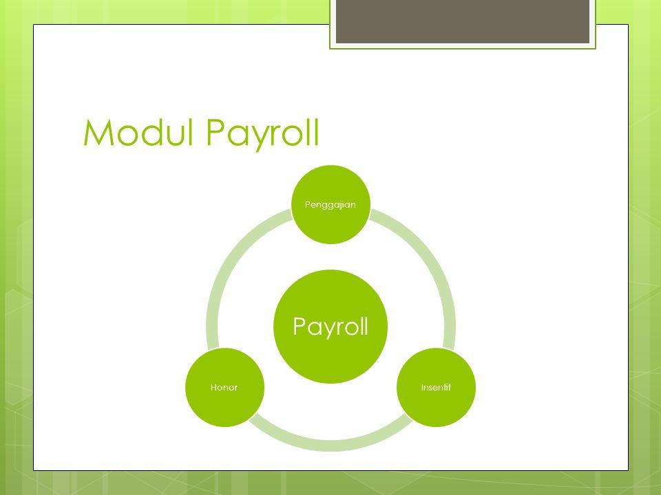 Modul Payroll Payroll PenggajianInsentifHonor