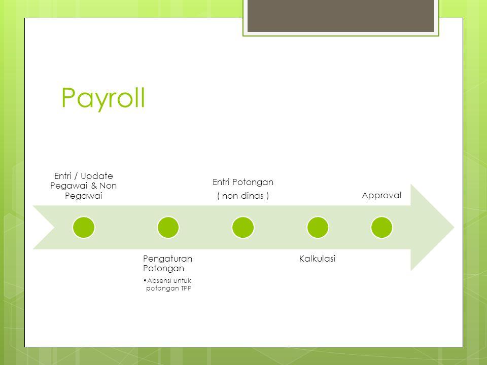 Payroll Entri / Update Pegawai & Non Pegawai Pengaturan Potongan Absensi untuk potongan TPP Entri Potongan ( non dinas ) Kalkulasi Approval