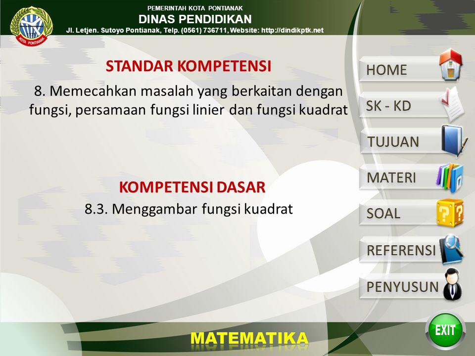 PEMERINTAH KOTA PONTIANAK DINAS PENDIDIKAN Jl. Letjen. Sutoyo Pontianak, Telp. (0561) 736711, Website: http://dindikptk.net Menggambar grafik fungsi k