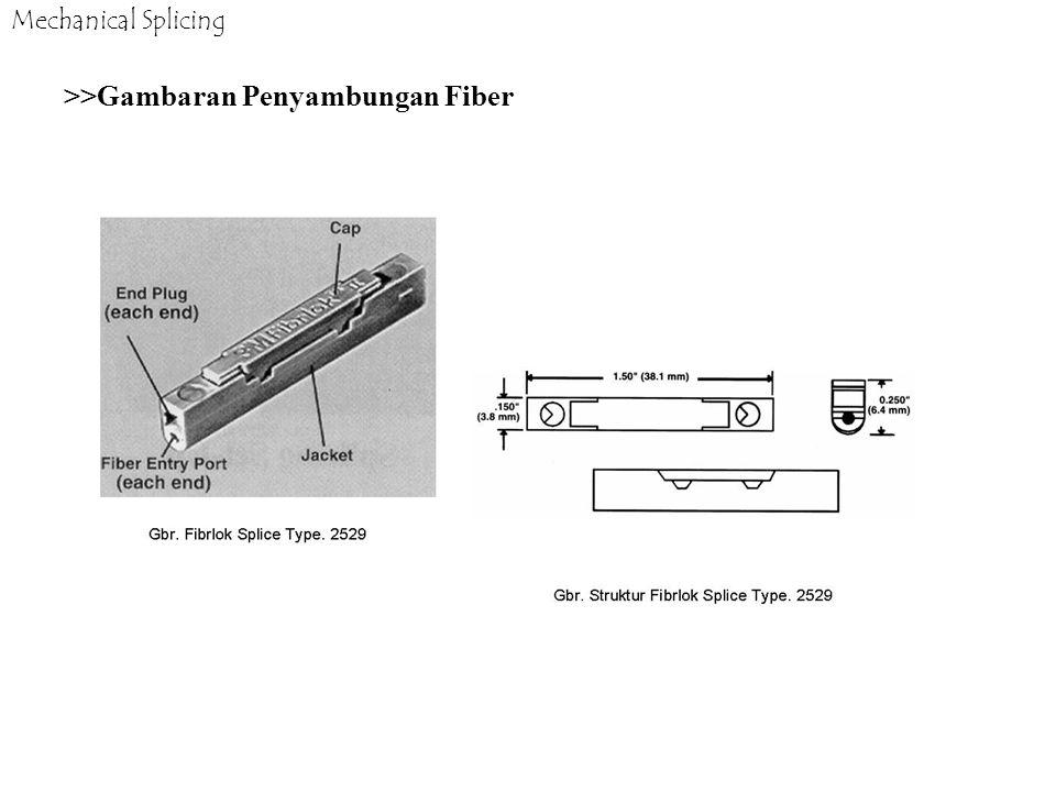 Mechanical Splicing >>Gambaran Penyambungan Fiber