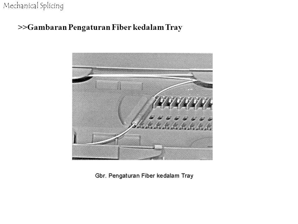 Mechanical Splicing >>Gambaran Pengaturan Fiber kedalam Tray