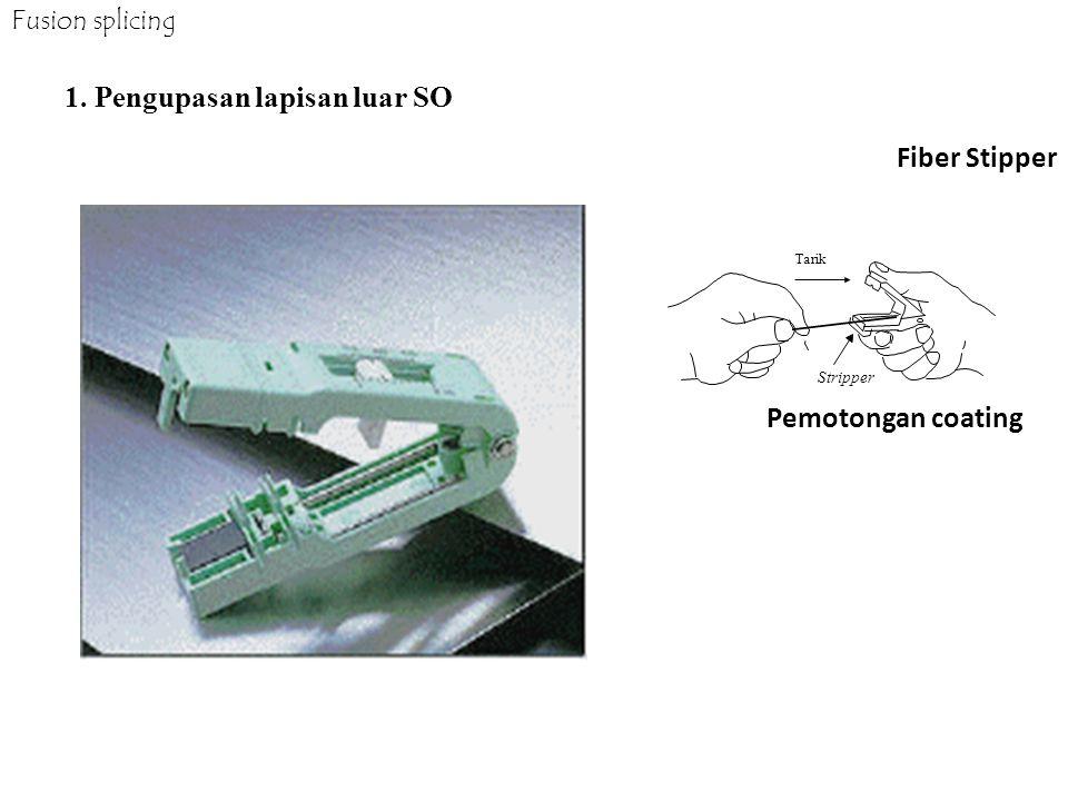 Fiber Stipper Tarik Stripper 1. Pengupasan lapisan luar SO Pemotongan coating