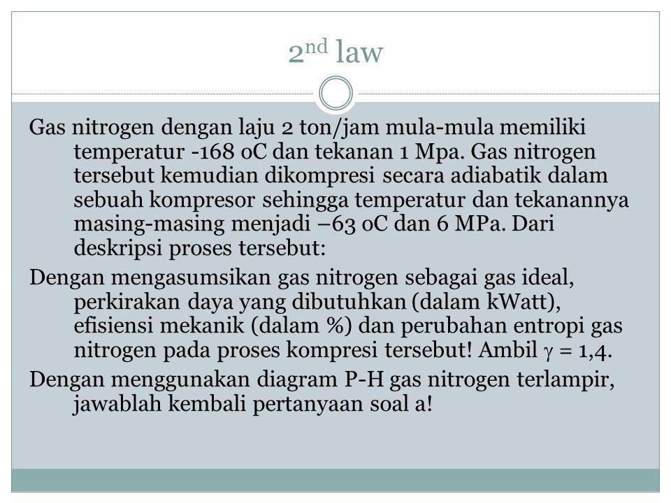 2 nd law Gas nitrogen dengan laju 2 ton/jam mula-mula memiliki temperatur -168 oC dan tekanan 1 Mpa.
