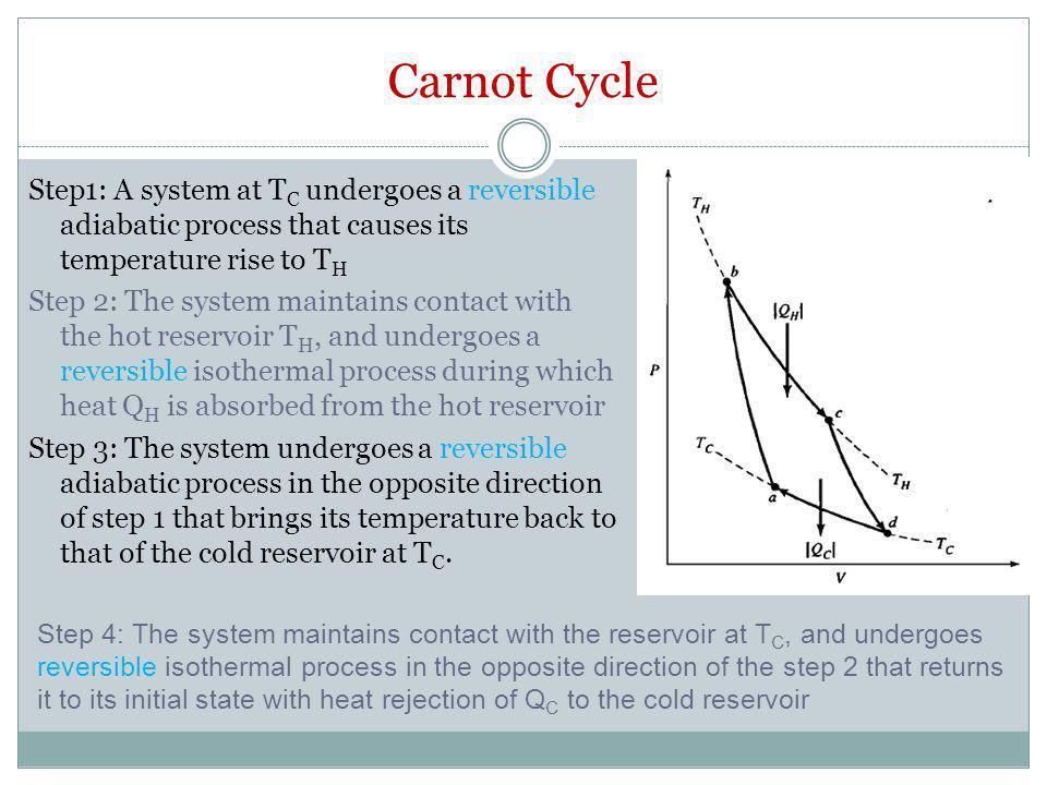Carnot Cycle Step1: A system at T C undergoes a reversible adiabatic process that causes its temperature rise to T H Step 2: The system maintains cont
