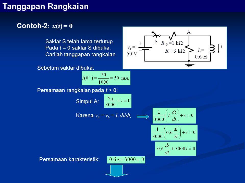 Contoh-2 : x(t) = 0 Saklar S telah lama tertutup.Pada t = 0 saklar S dibuka.
