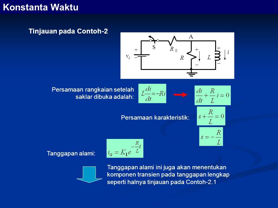 Tinjauan pada Contoh-2 Persamaan rangkaian setelah saklar dibuka adalah: Persamaan karakteristik: Konstanta Waktu Tanggapan alami: Tanggapan alami ini juga akan menentukan komponen transien pada tanggapan lengkap seperti halnya tinjauan pada Contoh-2.1 vsvs R R 0 i L ++ S A +  + 