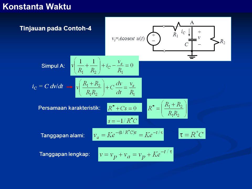 Tinjauan pada Contoh-4 i C = C dv/dt Simpul A: Persamaan karakteristik: Tanggapan alami: Konstanta Waktu Tanggapan lengkap: i C A R1R1 C R2R2 + v  ++ v s =Acos  t u(t)