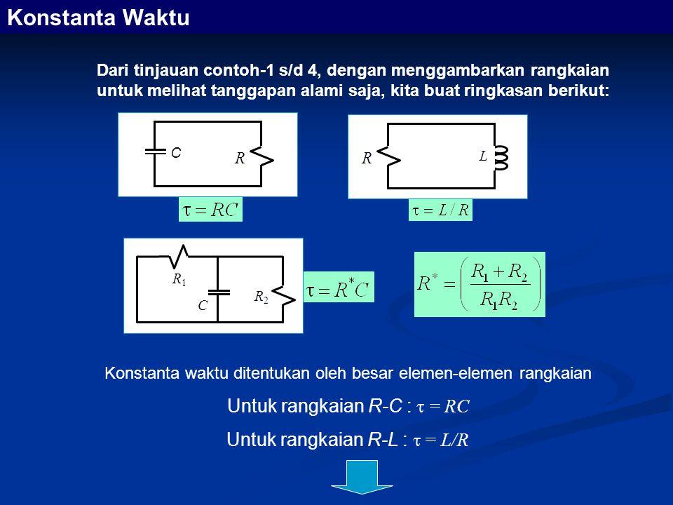 Konstanta waktu ditentukan oleh besar elemen-elemen rangkaian Untuk rangkaian R-C :  = RC Untuk rangkaian R-L :  = L/R Konstanta Waktu Dari tinjauan contoh-1 s/d 4, dengan menggambarkan rangkaian untuk melihat tanggapan alami saja, kita buat ringkasan berikut: R C L R R2R2 R1R1 C