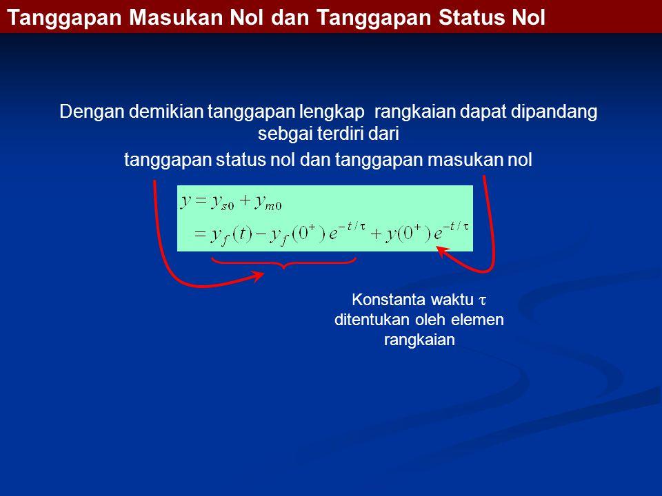 Tanggapan Masukan Nol dan Tanggapan Status Nol Dengan demikian tanggapan lengkap rangkaian dapat dipandang sebgai terdiri dari tanggapan status nol dan tanggapan masukan nol Konstanta waktu  ditentukan oleh elemen rangkaian
