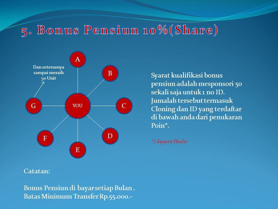 Bonus tahunan di ambil dari setiap member yang di blokir dan akan di bagi berdasarkan tingkat kualifikasi masing masing.