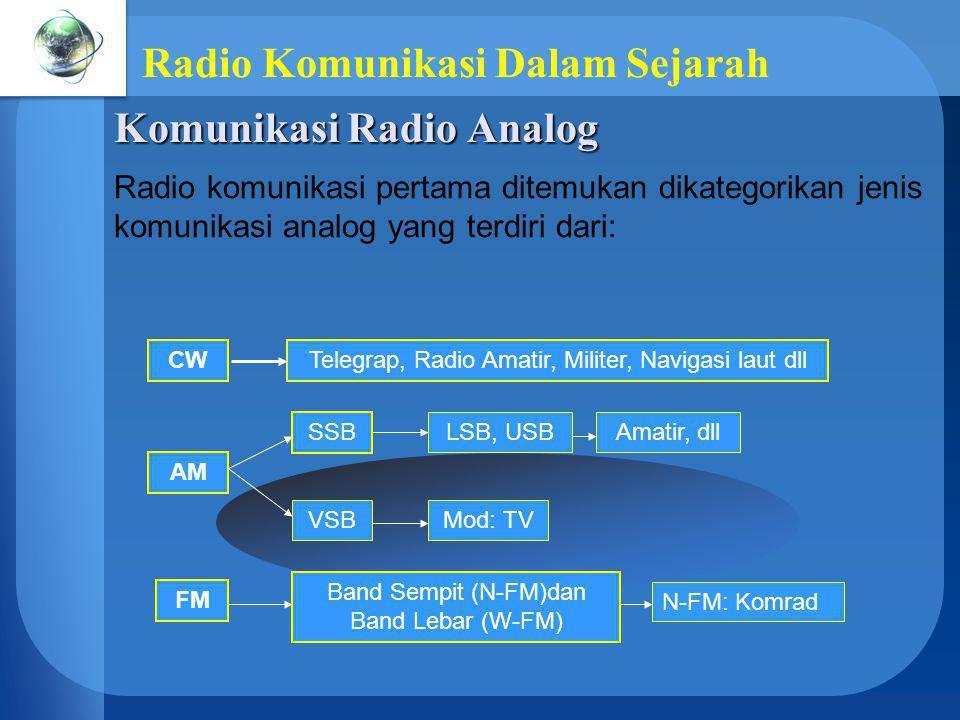 Radio Komunikasi Dalam Sejarah Komunikasi Radio Analog CW AM Telegrap, Radio Amatir, Militer, Navigasi laut dll SSB VSB LSB, USB Mod: TV FM Band Sempi