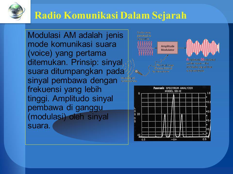 Radio Komunikasi Dalam Sejarah Modulasi AM adalah jenis mode komunikasi suara (voice) yang pertama ditemukan. Prinsip: sinyal suara ditumpangkan pada