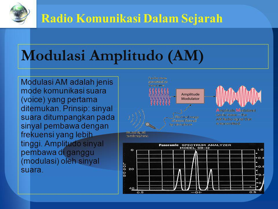Radio Komunikasi Dalam Sejarah Modulasi Amplitudo (AM) Modulasi AM adalah jenis mode komunikasi suara (voice) yang pertama ditemukan. Prinsip: sinyal