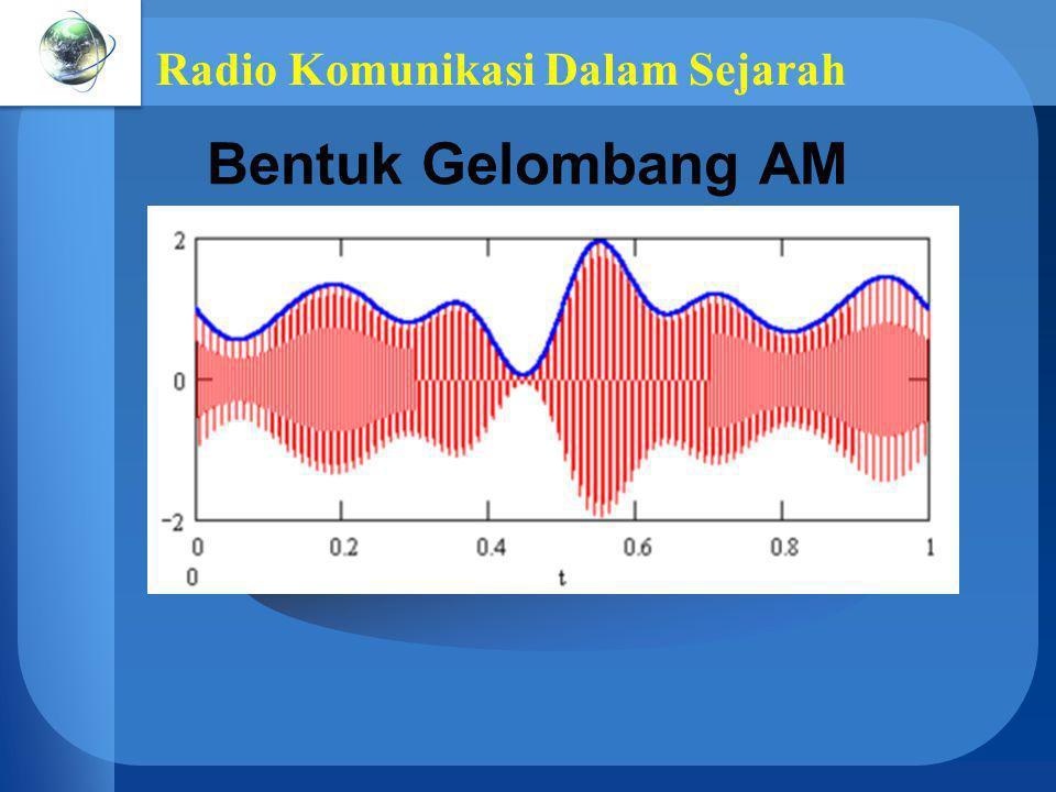 Radio Komunikasi Dalam Sejarah Bentuk Gelombang AM