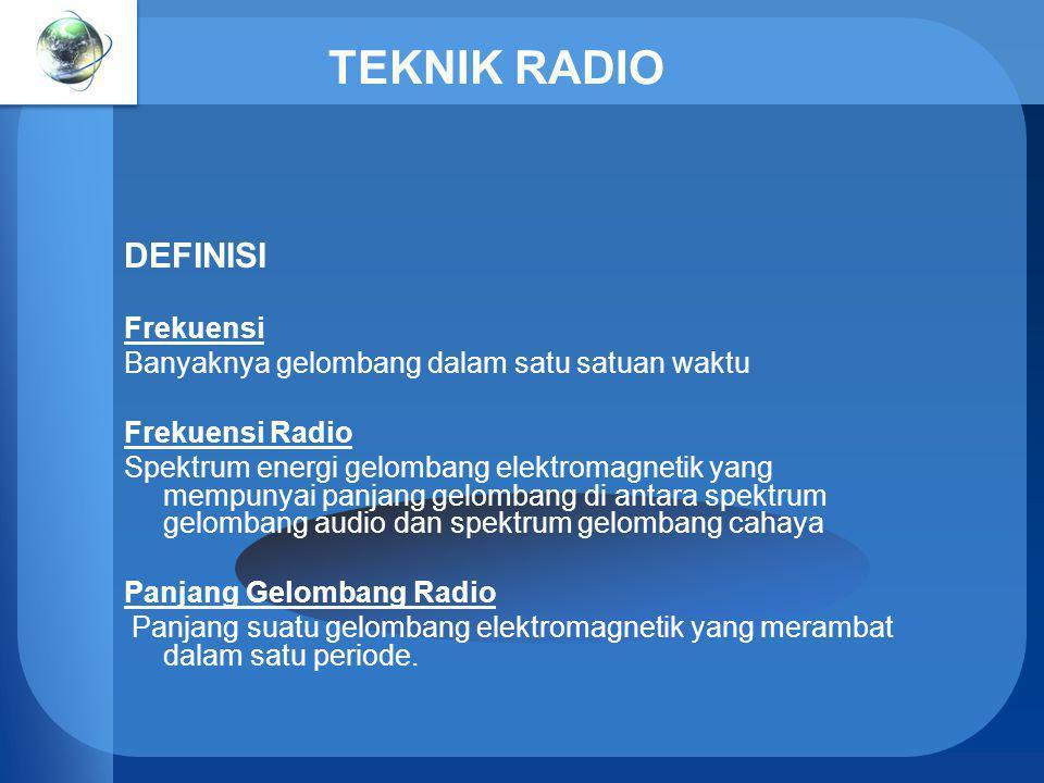 TEKNIK RADIO DEFINISI Frekuensi Banyaknya gelombang dalam satu satuan waktu Frekuensi Radio Spektrum energi gelombang elektromagnetik yang mempunyai p