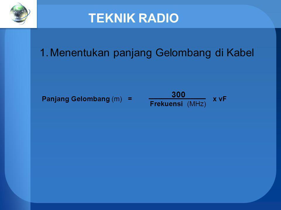 TEKNIK RADIO 1.Menentukan panjang Gelombang di Kabel Panjang Gelombang (m) = 300 _ Frekuensi (MHz) x vF