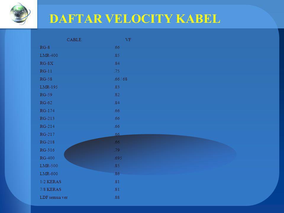 DAFTAR VELOCITY KABEL CABLEVF RG-8.66 LMR-400.85 RG-8X.84 RG-11.75 RG-58.66 / 68 LMR-195.83 RG-59.82 RG-62.84 RG-174.66 RG-213.66 RG-214.66 RG-217.66