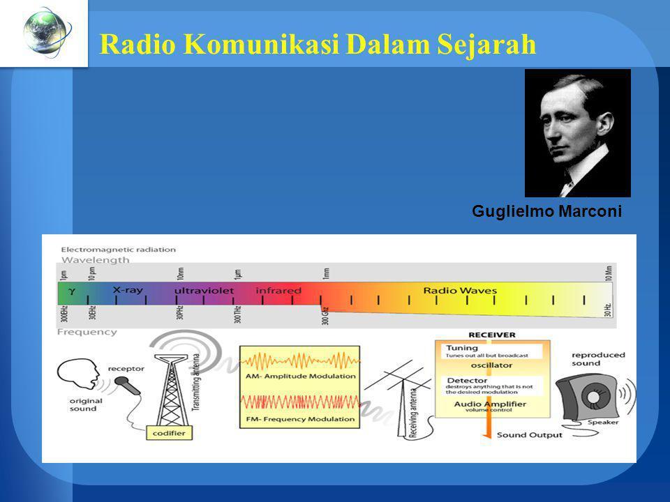 Radio Komunikasi Dalam Sejarah Guglielmo Marconi