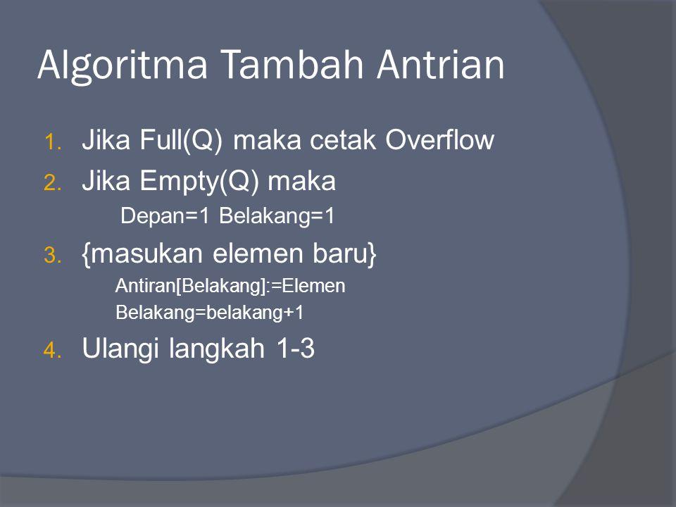 Algoritma Tambah Antrian 1.Jika Full(Q) maka cetak Overflow 2.