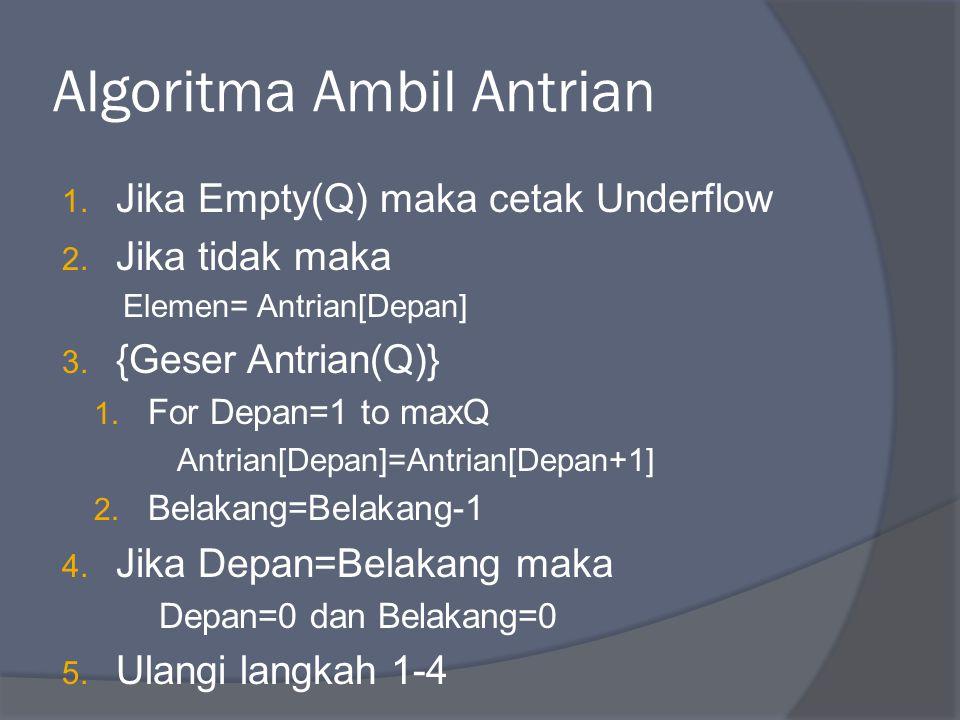 Algoritma Ambil Antrian 1.Jika Empty(Q) maka cetak Underflow 2.