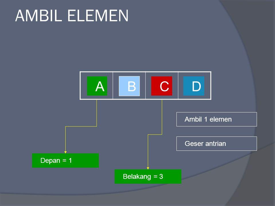 AMBIL ELEMEN A B CD Ambil 1 elemen Depan = 1 Belakang = 3 Geser antrian