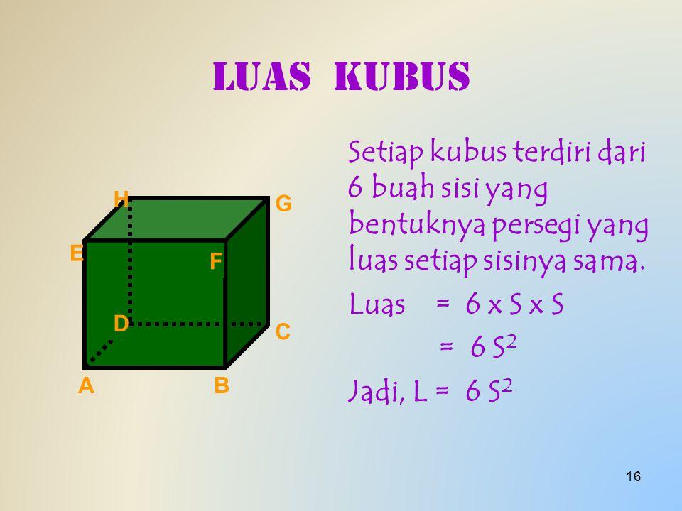 VOLUM KUBUS Setiap kubus mempunyai sisi sama panjang  panjang = lebar = tinggi, maka volum kubus: Volum = sisi x sisi x sisi = S x S x S = S 3 Jadi, V = S 3 A H E F D C B G 15