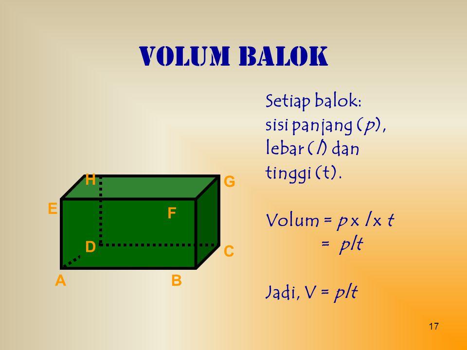 LUAS KUBUS Setiap kubus terdiri dari 6 buah sisi yang bentuknya persegi yang luas setiap sisinya sama.