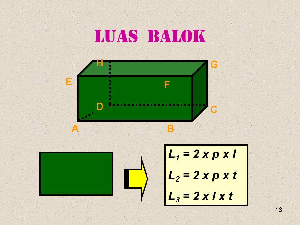 VOLUM BALOK Setiap balok: sisi panjang (p), lebar (l) dan tinggi (t).